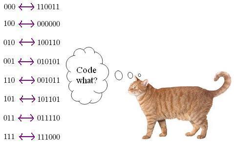 настоящие коды