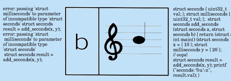Обложка: Два способа использования одноэлементных структур в Cи с пользой