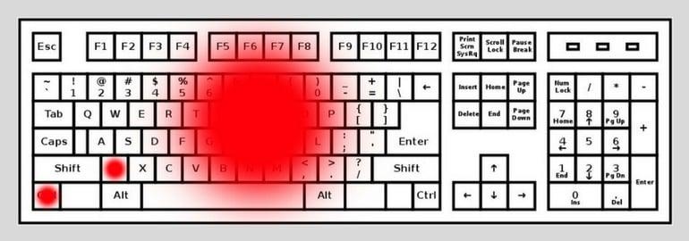подборка тепловых карт клавиатур программиста