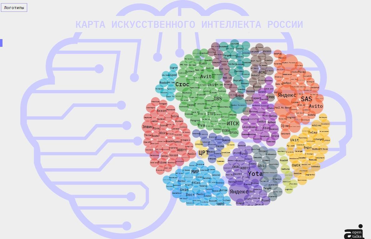карта использовании ИИ в России