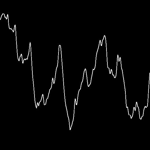 noise, Processing
