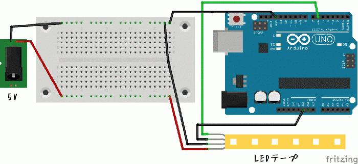 Схема подключения ленты к контроллера и источнику питания
