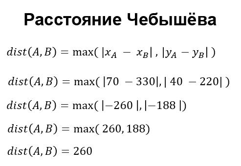 Пример расчёта расстояния Чебышёва между двумя точками