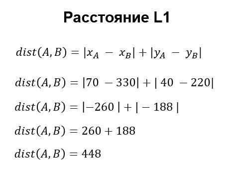 Пример расчёта расстояния L1 между двумя точками