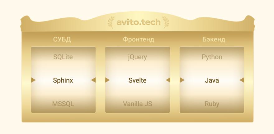 Обложка: Барабан веб-разработчика: комбинатор инструментов от Tproger и AvitoTech